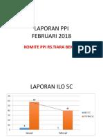 Ppi Februari 2018