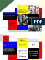 Vanguardias Historia del Arte