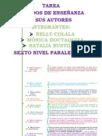 CUADRO SINOPTICO METODOS DE ENSEÑANZA.docx