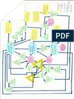 Mapa sistémico
