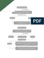 Diagrama 2.docx