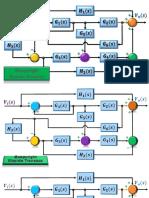 Diagramas de Bloques Simplificacion