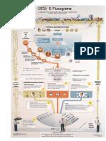 GTD O Fluxograma (1).pdf