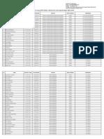 DAFTAR-PESERTA-LULUS-FINAL.pdf