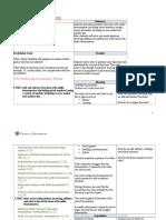 ubd fractions plan