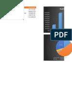 Practica Excel 6.2