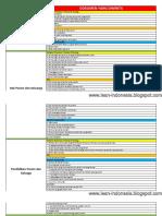 191016393 Dokumen Akreditasi 2012 Versi Buku Panduan Survey RS