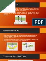 Diagrama de Fuerzas Cortantes y Momentos Flectores