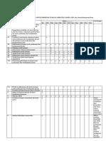 Kegiatkegiatan puskesmas untuk memenuhi standar akreditasi_1.docx