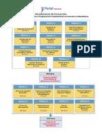 Programa de Articulación a Técnico Analista Desarrollador de Software Con Especialización en Ciberdefensa