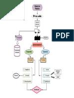 diagrama poescado (1)