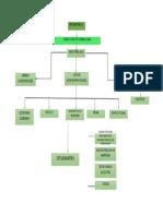 Estructura de Abaco.docx