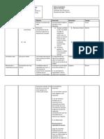 Carta Desc Primaria Competencias