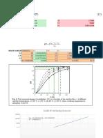 DS Dan Kecepatan Reaksi