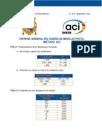 TABLA DISEÑO DE MEZCLA.pdf
