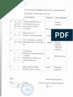 Planificarea Activitati Comisiei Dirigintilor