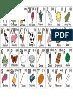 Alfabeto en Quechua Dibujos