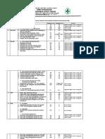 4.3.1 Ep 3 Hasil Analisis Pencapaian Indikator Kegiatan Ukm