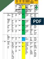 9.1.1.8 TINDAK LANJUT IDENTIFIKASI RESIKO.doc
