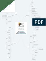 Energy Blockchain Mapping