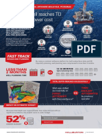 10-28 Petronas Infographic2