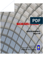 308251099-macam-gaya-internal.pdf