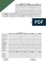 Jadwal April 2018 Farmasi Revisi Terbaru