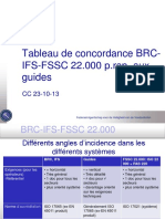 Tableau de Concordance BRC-IfS-FSSC 22.000