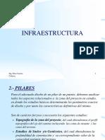 ResumenInfraestructura-PILARES