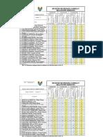 Registro de Evaluación - PERFAM