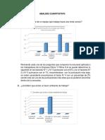 Analisis Cuantitativo y Cualitativo de Rafael España