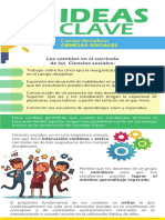 03 Infografia Ciencias Sociales m2