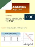 Supply Demand Price