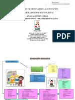 Organiador Evaluación Educativa