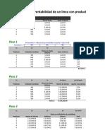 Copia de Pasos Calculo Rentabilidad Linea Productos