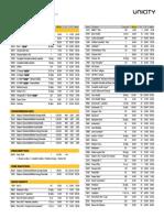 Unicity Product Price List_2018_English