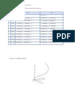 Aceleración, velocidad, trayectoria y Curvatura Maple.docx