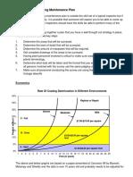 Establishing a Coating maintenance Plan.pdf