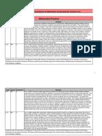 Math_common_core_standards1237434.pdf