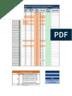 Planejamento Urbano (Notas e Frequencias) 2018-2