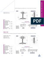Patry Profils de Rails
