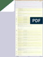 PHP MySQL configuração de caracteres