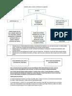 Manual RUC y Sentinel.pdf