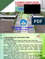 Kewenangan Lembaga Lembaga Negara