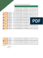 Excel Pelat