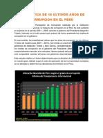 Estadística de 10 Últimos Años de Corrupción en El Perú