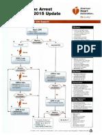 ACLS 2015 Algorithm.pdf