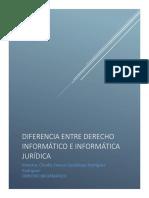 Derecho Informatico Tarea 1