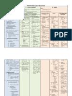 Proceso Penal Guatemalteco Docx