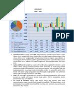 analisis BOP.docx